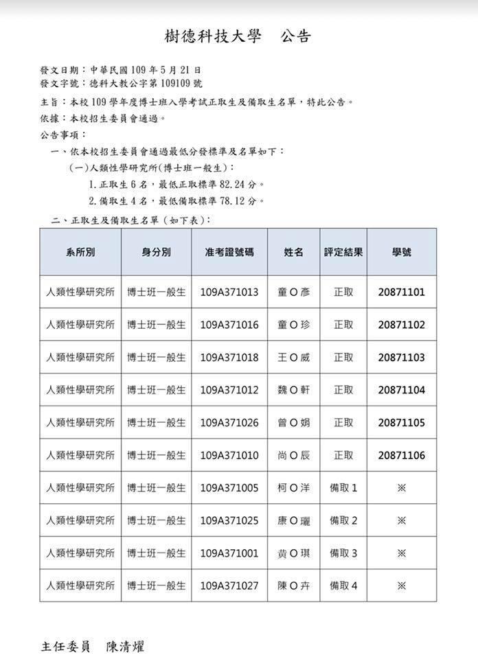▲童仲彥錄取「性學博士班」榜首。(圖/翻攝自台灣阿童─童仲彥臉書)
