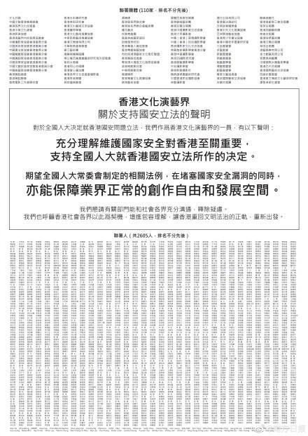 ▲成龍連署2600人挺港版國安法。(圖