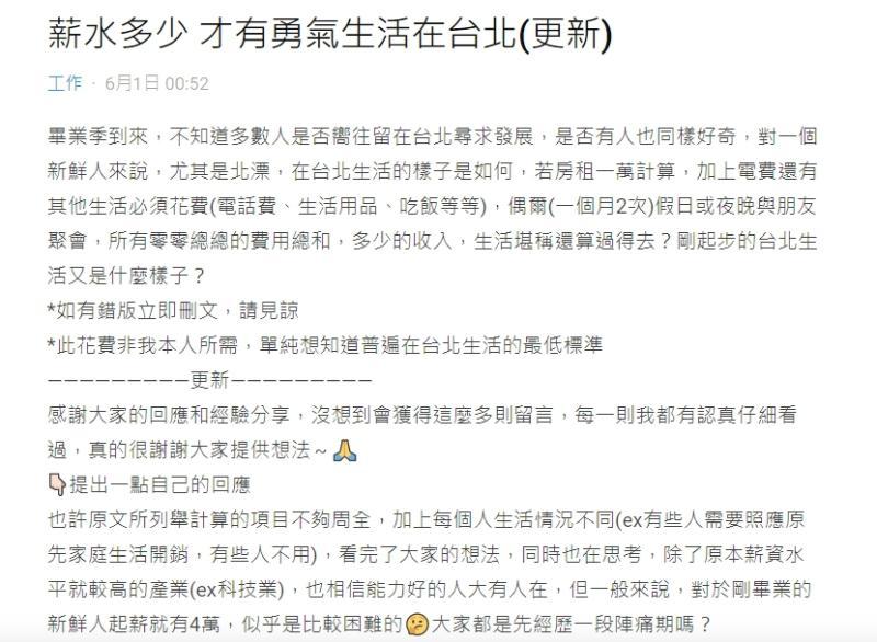 ▲網友提問,在台北工作需要大概多少薪水呢?(圖/翻攝