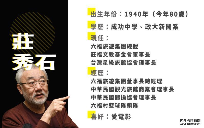 ▲六福旅遊集團總裁莊秀石基本資料。(圖/NOWnews製表)