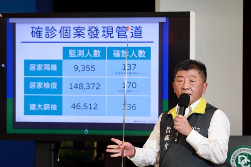 陳時中的期中報告 台灣抗疫檢疫數拿下全球第三