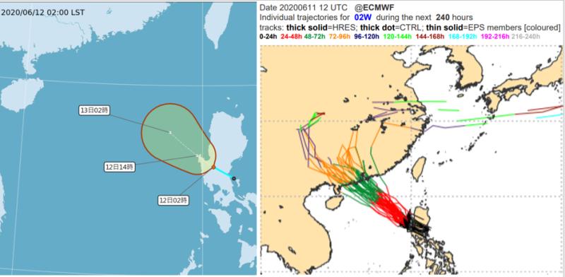 ▲中央氣象局及歐洲中期預報中心(