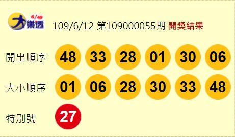▲蕭敬騰廢片中了400元。(圖/台灣彩券網站)