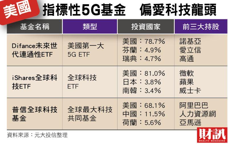 ▲德科技的5G檢測具領導地位,且日本市場需求大,後市仍可期。(圖/財訊雙週刊)