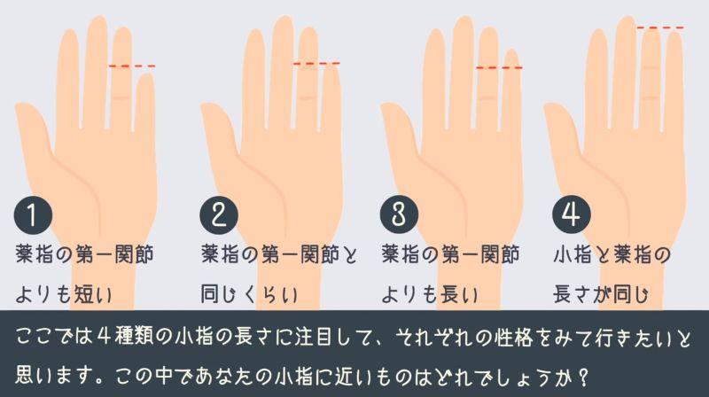 ▲從左手小拇指長度,立刻可以看出你的個性。(圖/翻攝自YouTube 幸せ*Style )