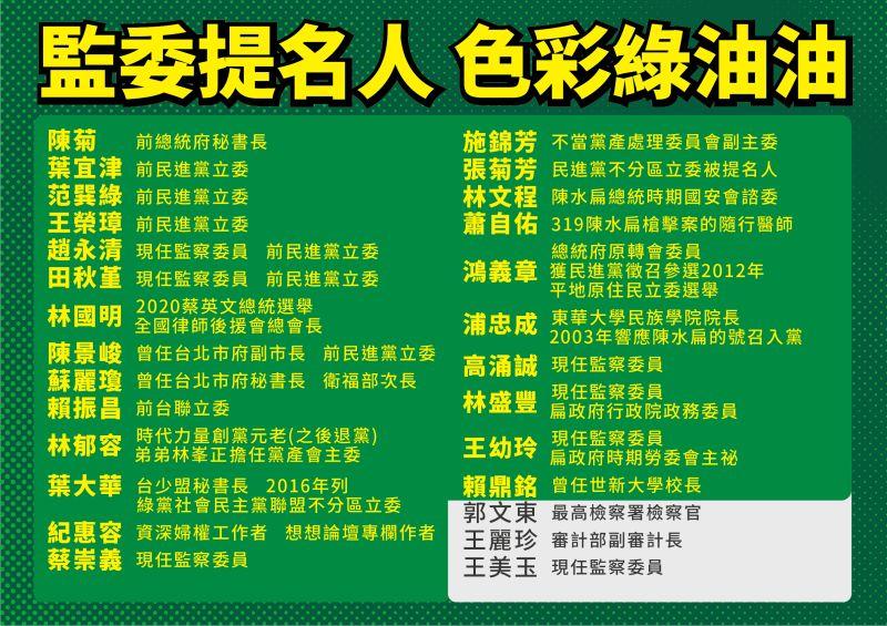 ▲監委提名爭議一覽表。(圖/國民黨提供)