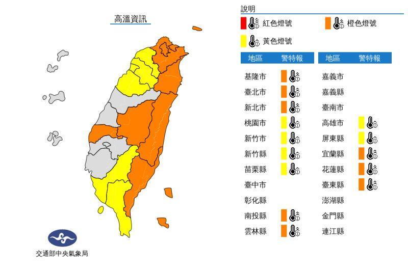 花蓮38.6度台北37.9度 全台14縣市飆高溫