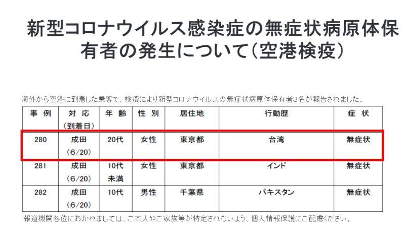 ▲日本厚生勞動省22日公告,一名日籍20歲女性來台返日後確診新冠肺炎。(圖/翻攝自厚生勞動省官網)