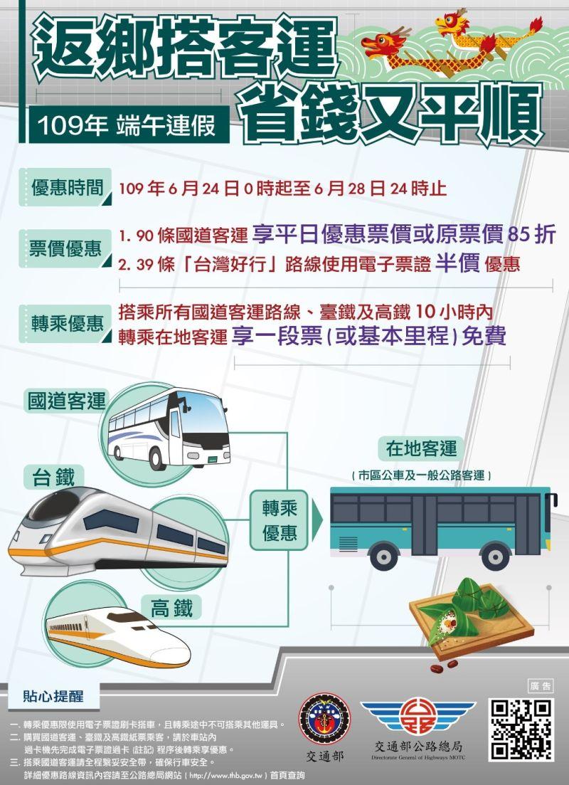 端午連假搭乘公共運輸優惠措施