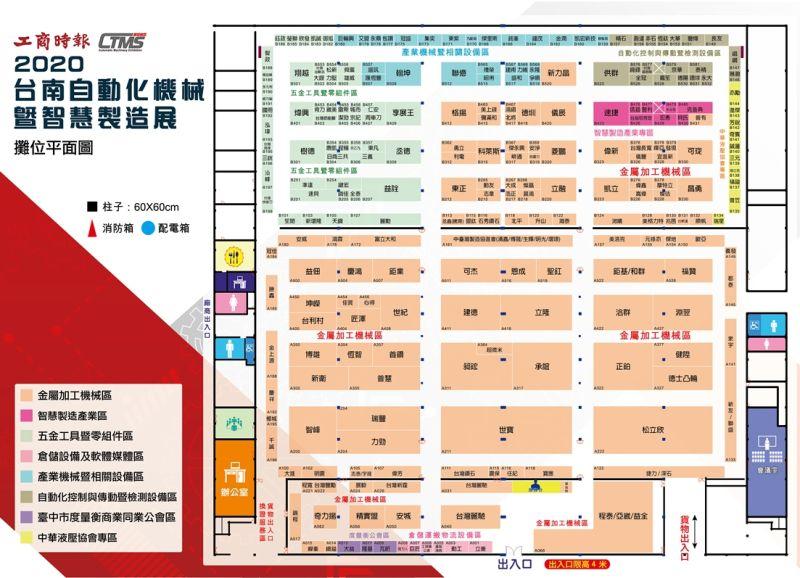 ▲「2020台南自動化機械暨智慧製造展」展出超過960格攤位,是疫情解封後,全國第一檔大型B2B展覽盛會。(圖/工商時報提供)