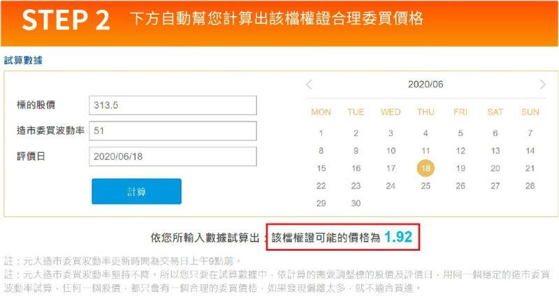 ▲元大強調波動率堅持不降,投資人只要透過網站的計算,就可以查出該檔權證合理價格。(圖/資料照片)