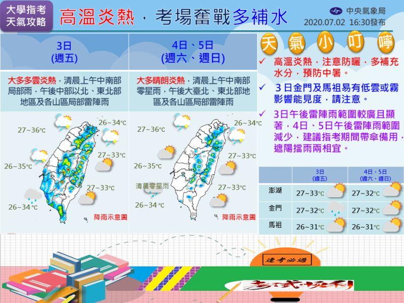 ▲指考三天天氣氣溫一覽表。(圖/氣象局官方粉專「報天氣