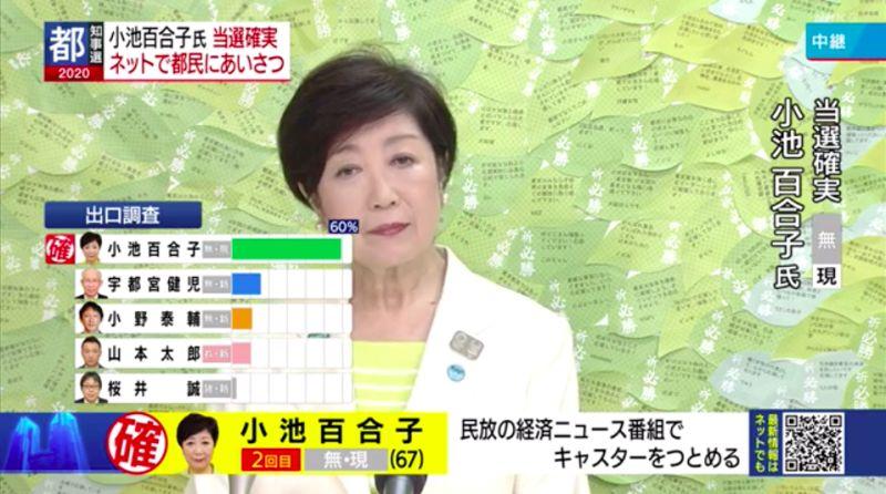 日本東京都選舉 小池百合子連任、出口調查近60%