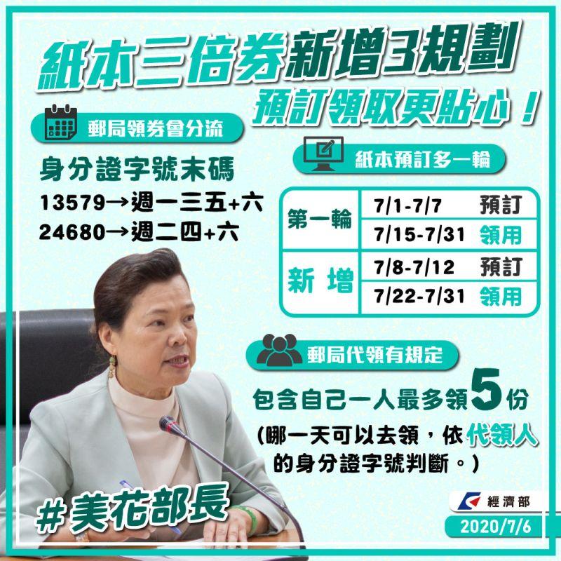 ▲經濟部加開紙本預購券預購時段(圖/翻攝自經濟部臉書)