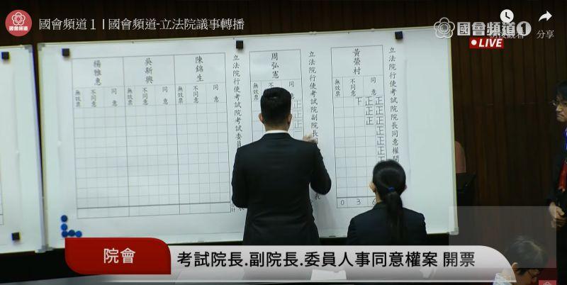 考試院人事同意權案 前教育部長黃榮村任考試院長