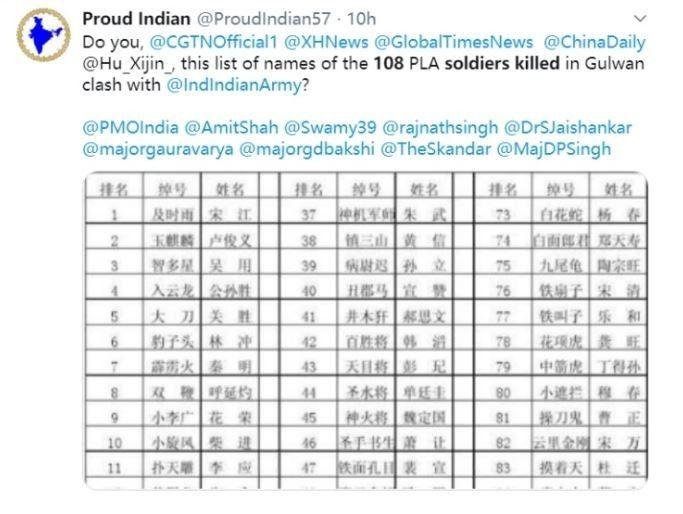 ▲印度網友瘋傳一份解放軍傷亡名單。(圖/翻攝自推特)