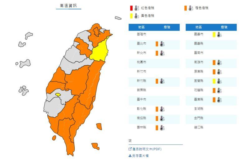 ▲氣象局今(12)針對台北市、新北市,新竹縣、彰化縣、南投縣等12縣市發出橙色、黃色燈號的高溫警示。(圖/翻攝自氣象局官網)