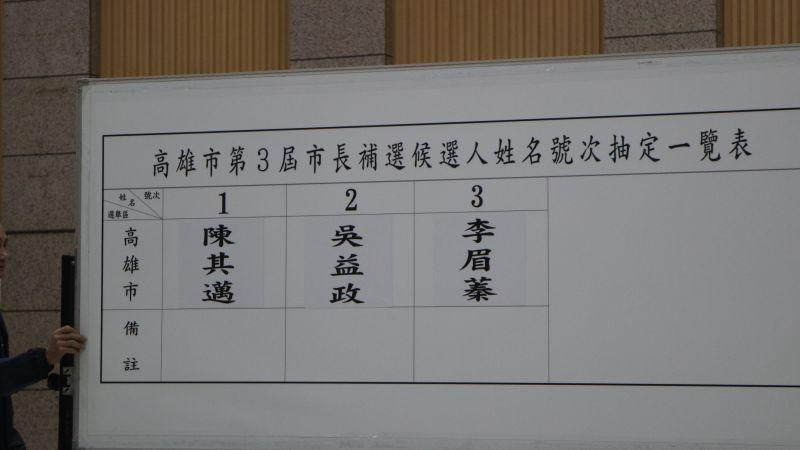 ▲高雄市長補選號次。(圖/記者鄭婷襄攝2020.7.15)