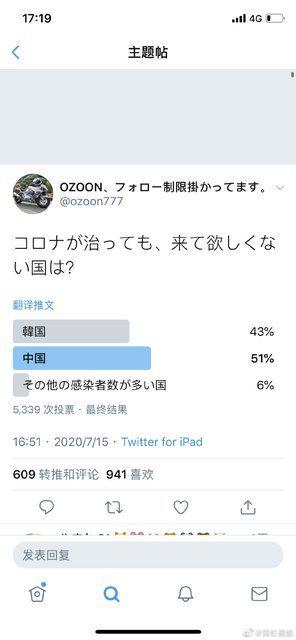 ▲網友神出同樣題目的投票,即便加入韓國,中國仍然被拒於門外。(圖/翻攝PTT)
