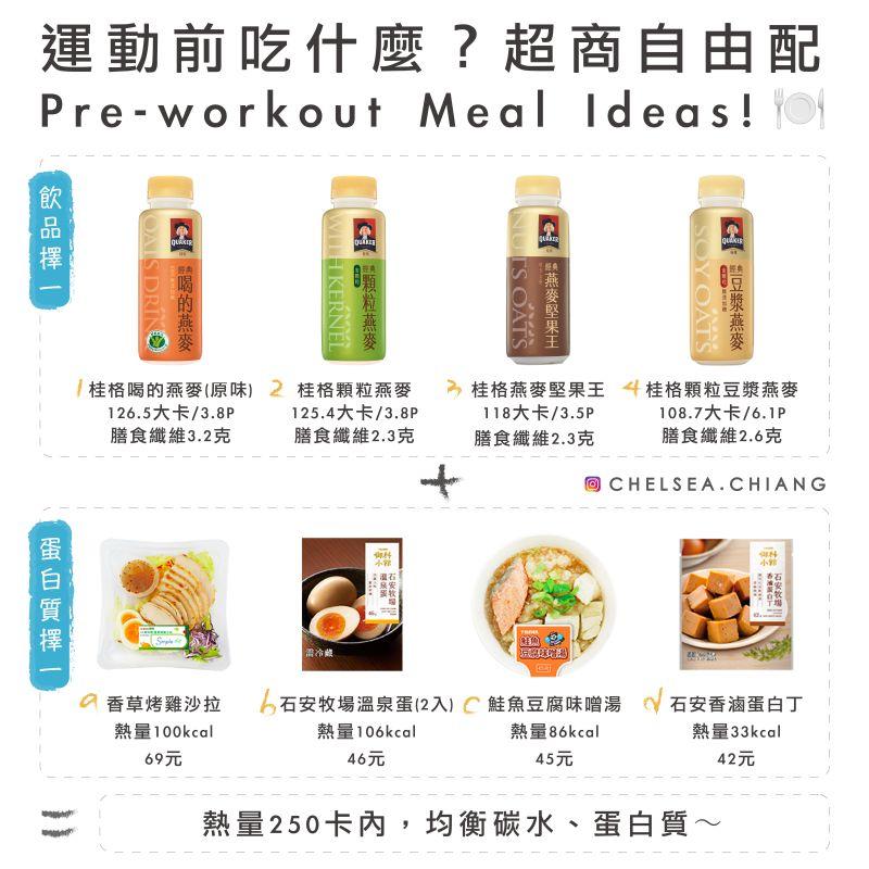▲健康飲食網紅Chelsea就特地為上班族設計用便利商店食物就能達成的菜單。(圖/Chelsea