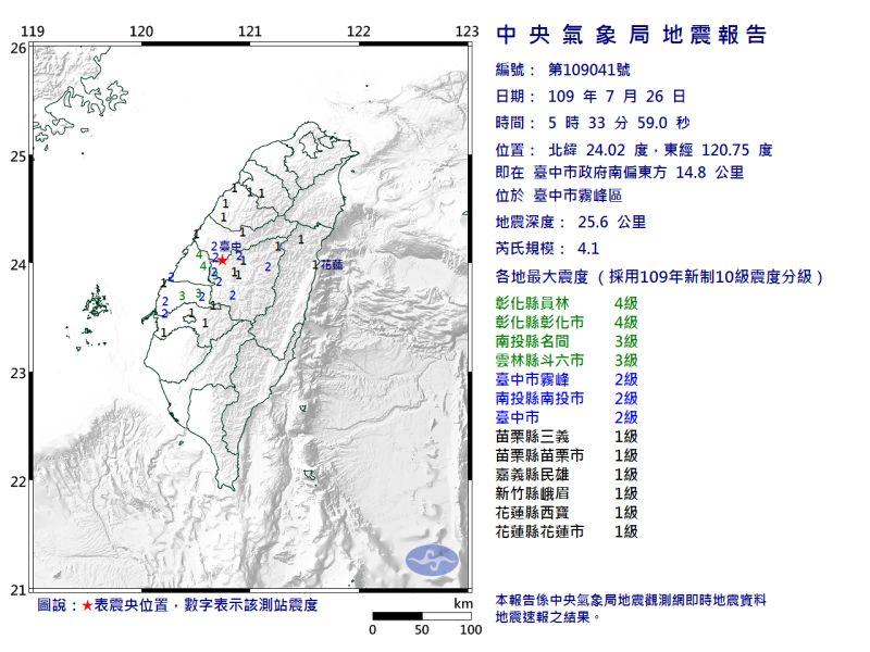 ▲台中霧峰區清晨發生芮氏規模  4.1 有感地震。(圖/翻攝自中央氣象局官網)