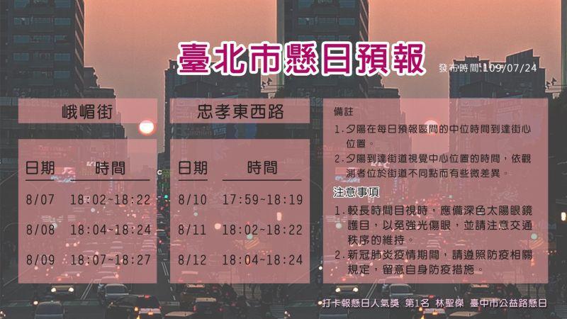 ▲氣象局發布懸日預報(圖/氣象局提供)