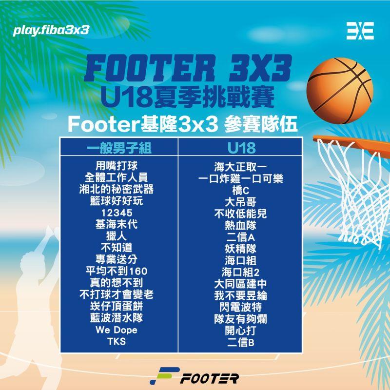 ▲由國際籃球總會(FIBA)認證最大國際三對三聯盟巡迴賽Absolute3x3,將於8月1日在基隆港邊海洋廣場登場。(圖/記者宋原彰攝,2020.07.28)