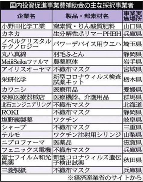 ▲將生產線轉移回日本或是東南亞的日本企業。(圖/翻攝自日本