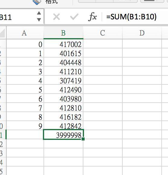 ▲網友將動滋券中獎人數輸入表格,算出中獎人並未達四百萬。(圖/翻攝PTT)