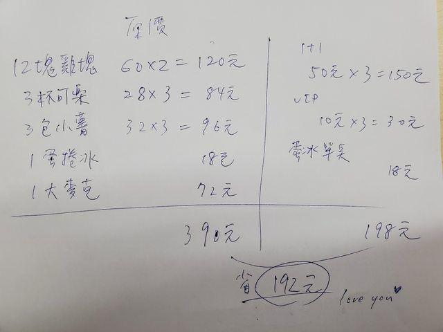 ▲網友分享男友買速食店攻略,現省一半,但也因此而遲到。(圖/翻攝PTT)