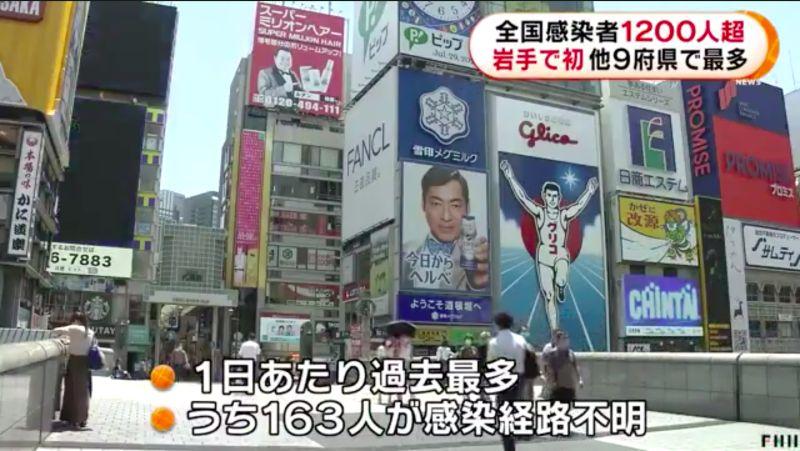 ▲大阪府新增的221例中有163例感染源不明。(圖/翻攝自富士電視台FNN)