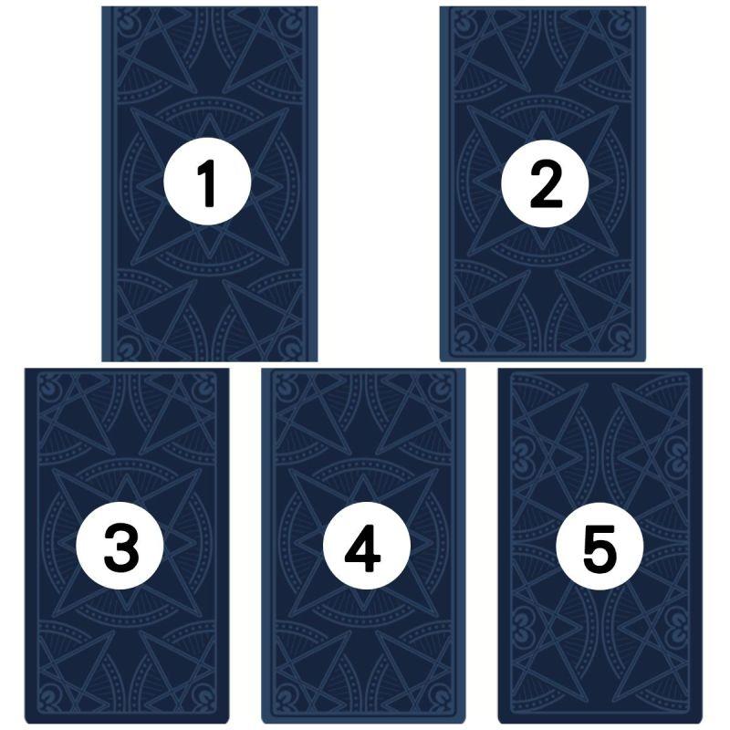 ▲請在心中默念題目後,選出一張牌即可。(圖/shutterstock)
