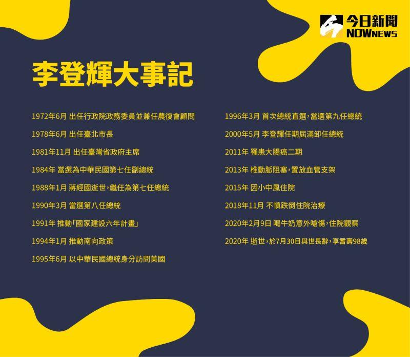▲前總統李登輝生平大事記。(圖/NOWnews資料照)
