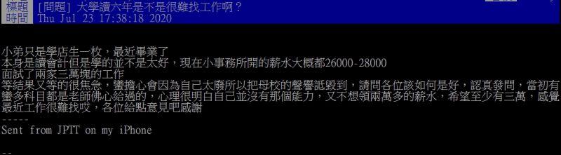 ▲原PO指出,自己大學讀了六年,怕這因此影響到工作是否錄取。(圖/翻攝PTT)