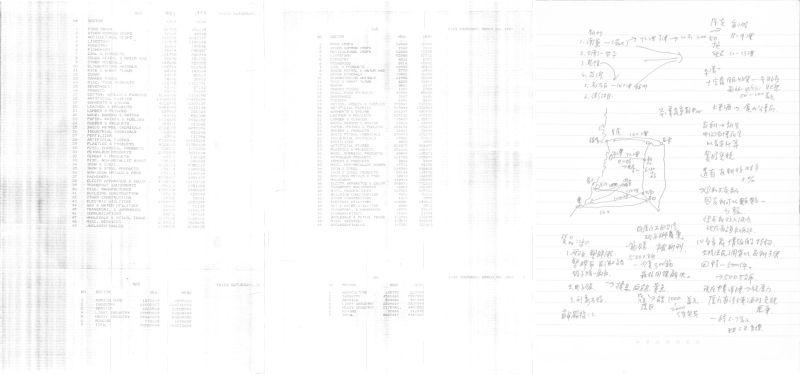 ▲1989年3月張榮豐從香港海關購買的兩岸經港轉口貿易統計資料,沿宜蘭烏石港、台北縣鼻頭角、南雅、金山、萬里、野柳、桃園竹圍、永安、新竹南寮、苗栗後龍到大甲大安等漁村,對漁民走私訪談、調查筆記中的一頁。(圖/張榮豐提供)