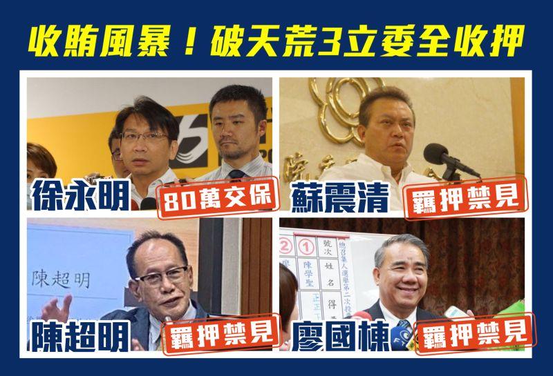 快訊/立院收賄案3立委全遭羈押禁見!徐永明80萬交保