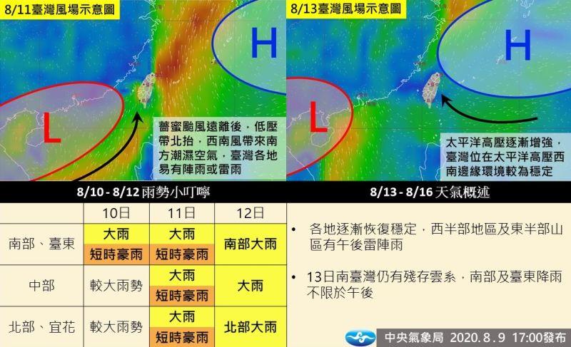 ▲低壓帶北抬,下週降雨時程出爐。(圖/擷取自「報天氣ㄦ-中央氣象局臉書)