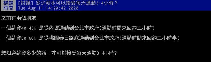 ▲網友討論通勤時間與薪水問題。(圖/翻攝PTT)