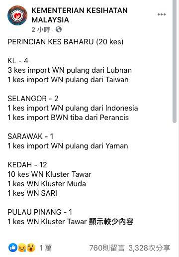 ▲馬來西亞衛生部門臉書發布8/14新冠肺炎疫情資訊。(圖/翻攝自馬來西亞衛生部門臉書)