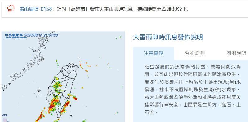 ▲對於高雄這場大雨,中央氣象局晚間特地發布編號