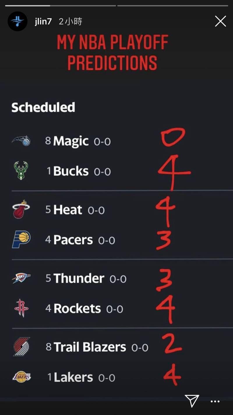 ▲林書豪預測NBA季後賽首輪結果。(圖/取自林書豪IG)