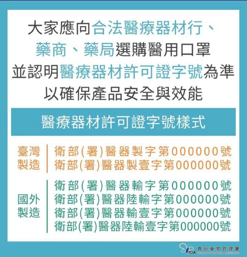 ▲衛福部的宣導。(圖/台南市藥師公會)