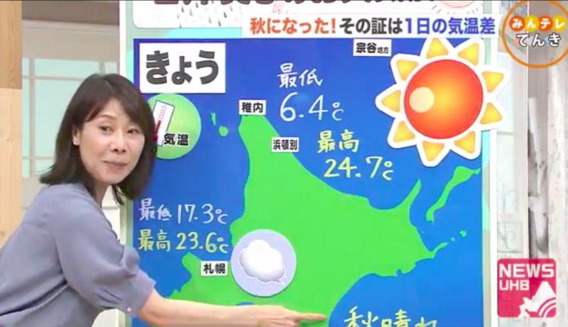 ▲日本東京都今日連日高溫,但北部的北海道卻出現「最冷夏天」。(圖/翻攝自富士新聞台 FNN)