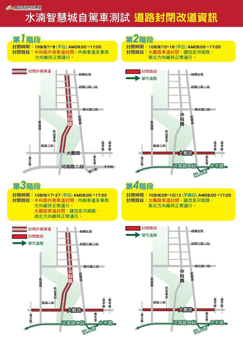 ▲水湳智慧城自駕車測試道路封閉說明。(圖/交通局提供)
