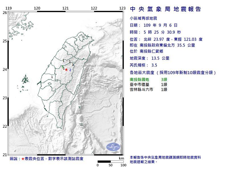 <b>南投縣</b>清晨發生規模3.5地震!最大震度3級