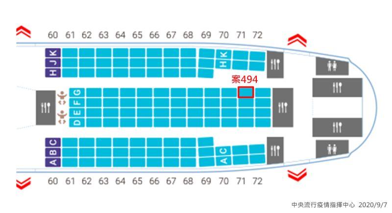 ▲案494班機座位圖。(圖/中央流行疫情指揮中心提供)