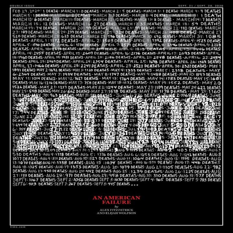 時代雜誌悼念新冠疫情死者 911事件後再現黑邊封面