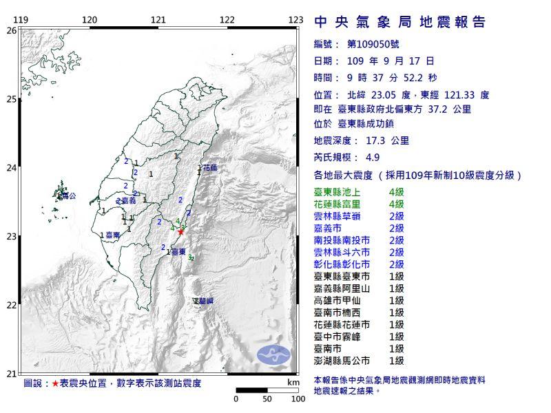 快訊/<b>台東</b>9點37分發生有感地震!規模4.9、最大震度4級