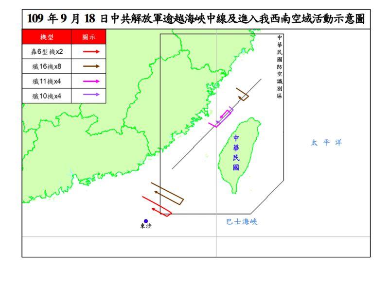 連兩日擾台 共軍機今再派19戰機越過海峽中線