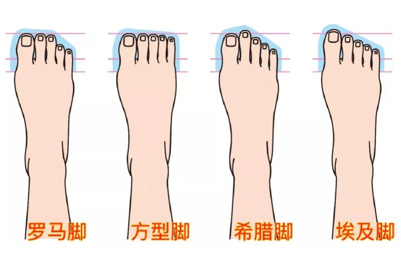 準爆!你是哪種腳型?秒解你的「性格、天賦、未來伴侶」